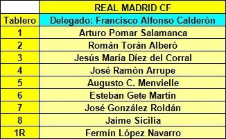 Componentes del Real Madrid CF en el II Campeonato de España de Ajedrez por Equipos