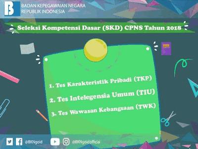 (Update) Jadwal dan Lokasi Tes SKD CPNS 2018 Se Indonesia