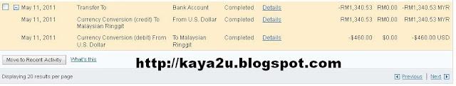 buat-duit-online-paypal