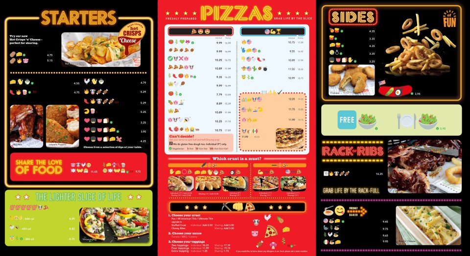 Pizza Hut is launching a menu in just emojis