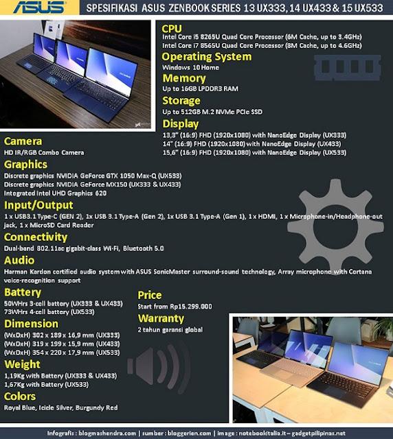 Spesifikasi ASUS ZenBook Series - Blog Mas Hendra