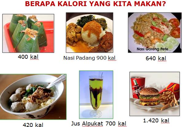Jumlah Kalori Sepiring Nasi Putih