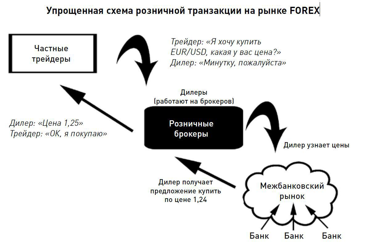 Форекс и подсознание курс валют онлайн на форекс в реальном времени