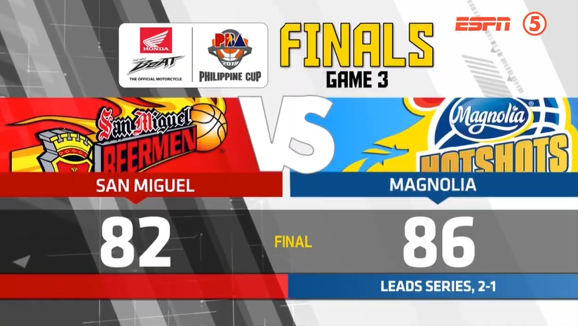 Magnolia def. San Miguel, 86-82 (REPLAY VIDEO) Finals Game 3 | May 5