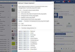 Tombol Keyboard Pintasan Facebook