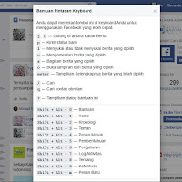 Tombol Keyboard Pintasan Facebook untuk Mempermudah Pengguna