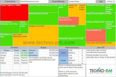 heat map excel template, heat map excel