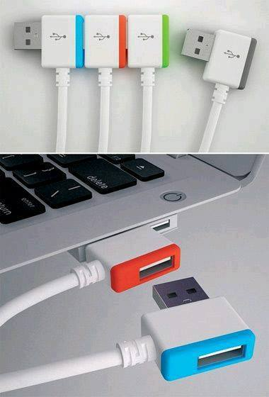 SMART : Alat - Alat Super Kreatif (Bag. II)