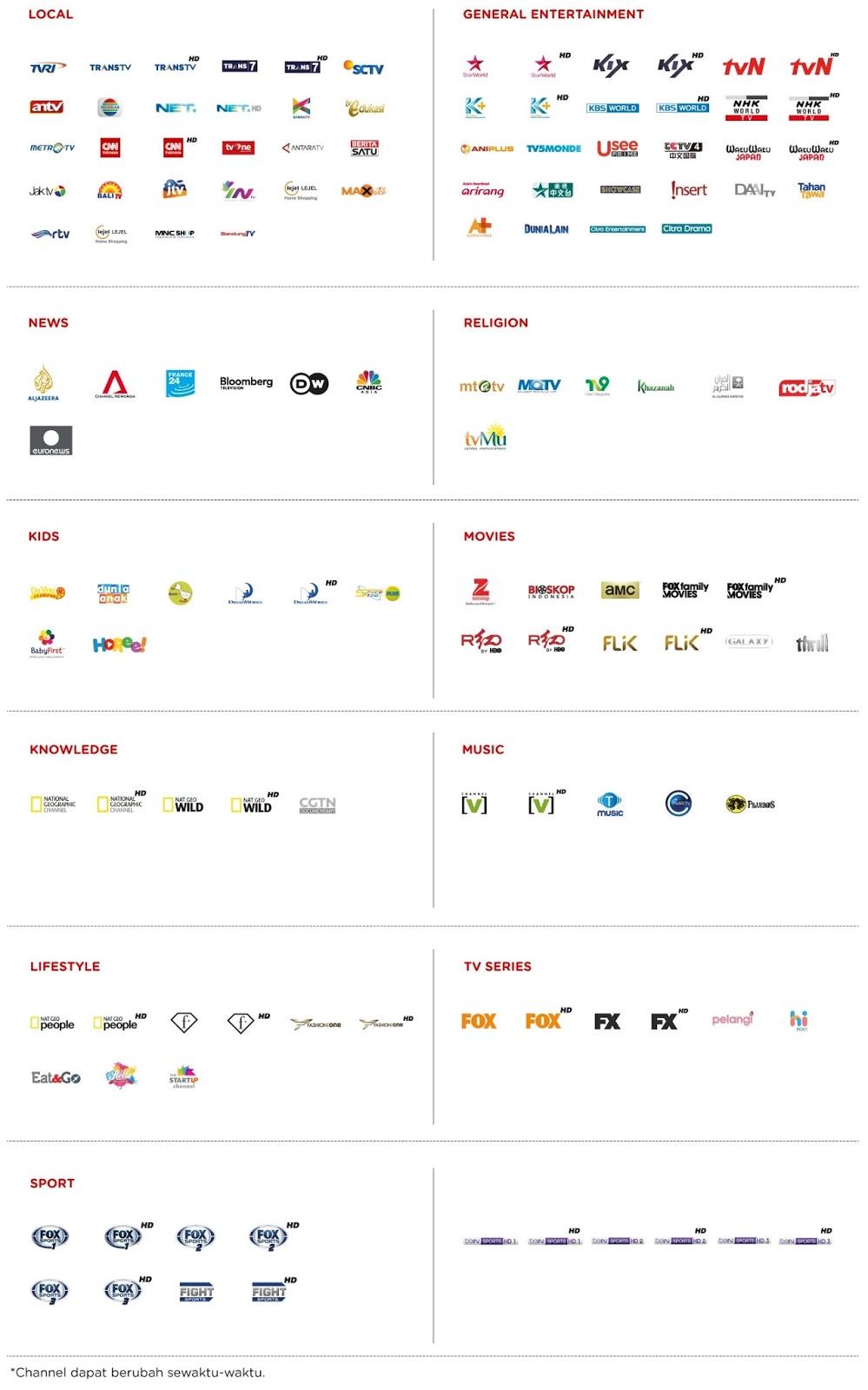 100% FIBER: Daftar Chanel TV Interaktif