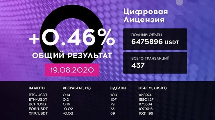 Qubittech отчет и открытие нового офиса в России