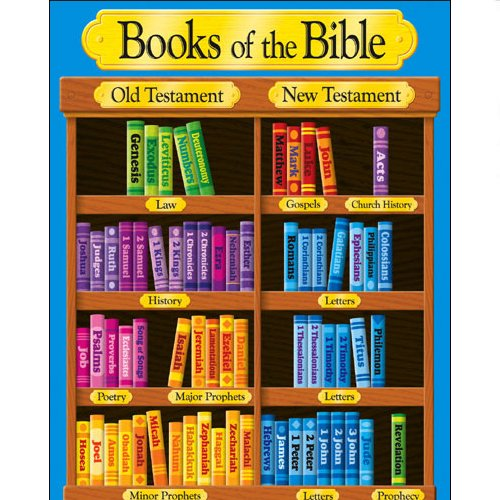 bible books learning children testament divisions sections chart timeline into teach testaments powerpoint activity poster holy memorize down scavenger hunt