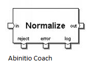 Normalize-component-ab-initio