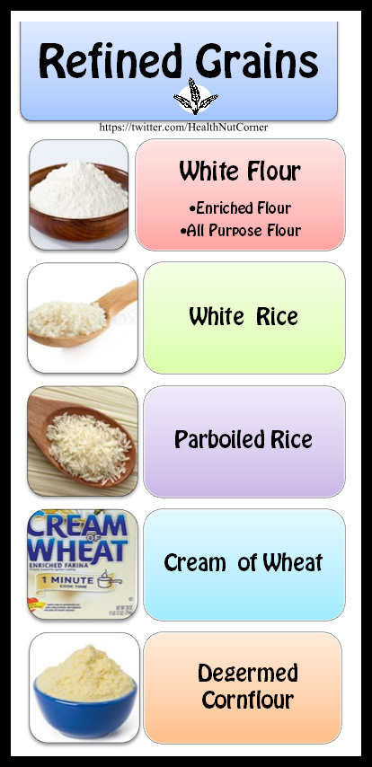 Whole Grain Vs Whole Wheat And Other Food Confusion Comparison