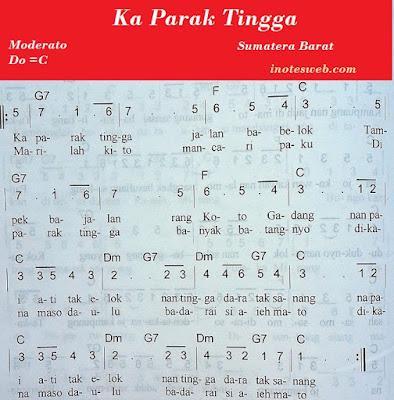 arti, makna, terjemahan, not angka lagu ka parak tingga