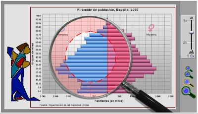 http://www.ceiploreto.es/lectura/Plan_interactivo/159/59/index.html