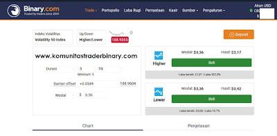 tri binary.com terbaru