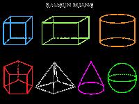 Materi Matematika Tentang Bangun Ruang  Lengkap