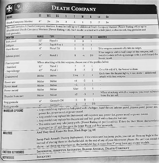 death company data sheet 8th edition