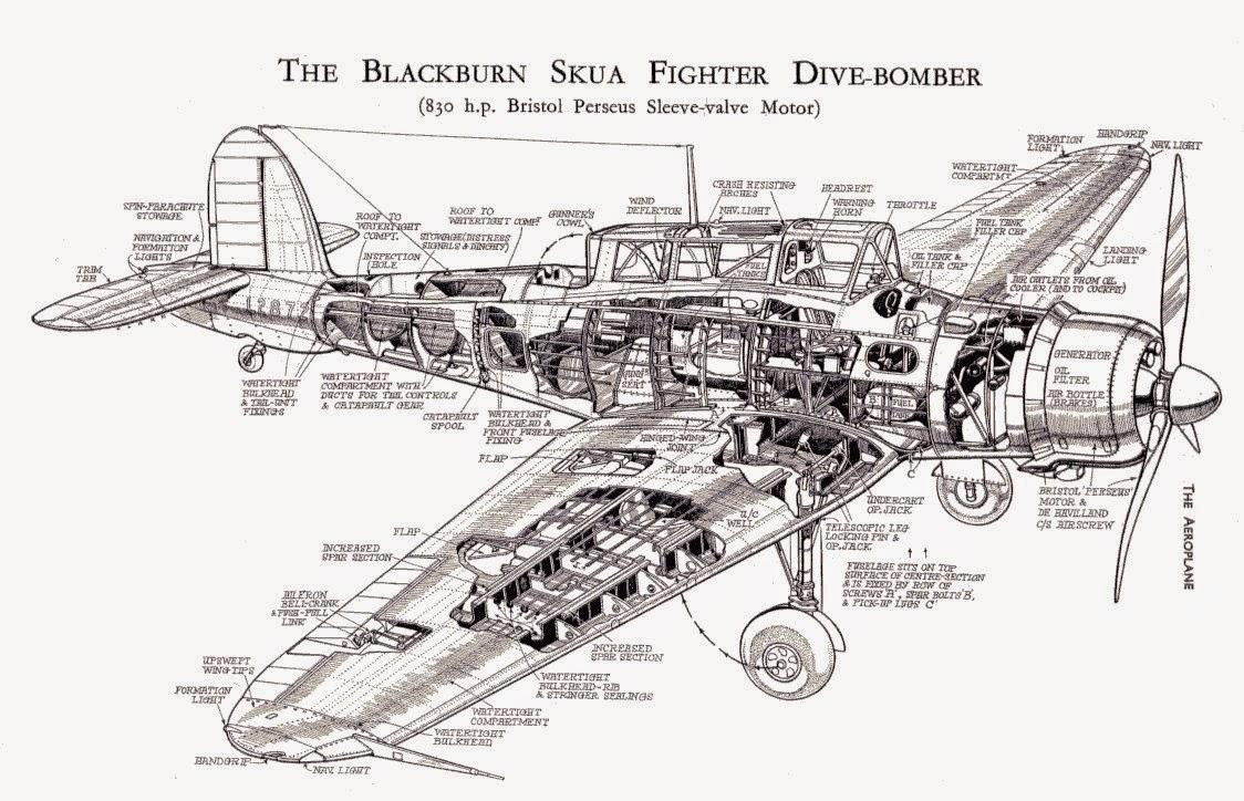 The Olde Curiosity Blog: #WW2 The Blackburn B24 Sea Skua