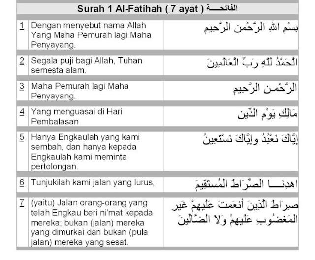 terjemahan surah al-fatihah
