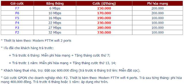 Lắp đặt Internet FPT xã Tân Kiên 1