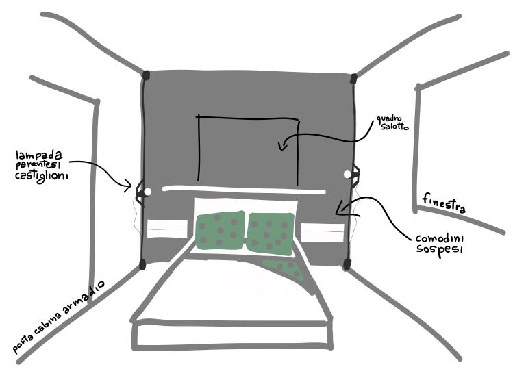 Details of us colore alla camera for Ikea progetto camera