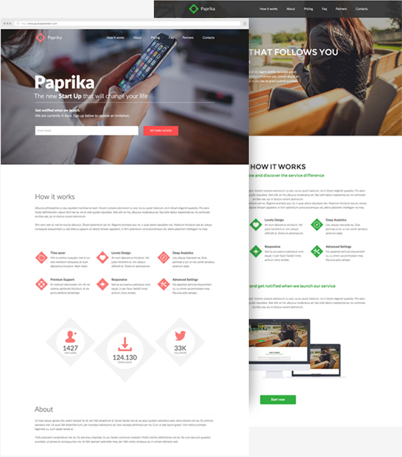 Best Multipurpose Muse Template 2015