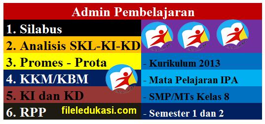 Admin Pembelajaran Kurikulum 2013 Ipa Smp/Mts Kelas 8 Semester 1 Dan 2