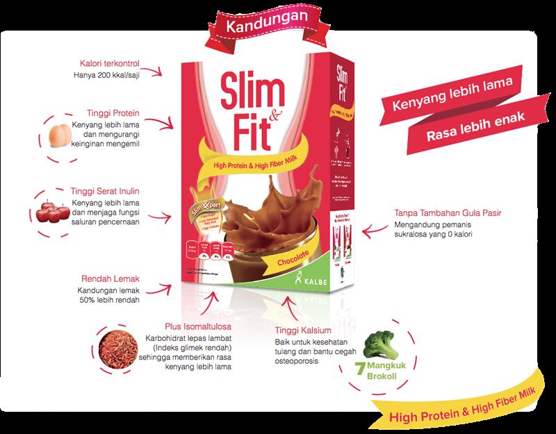 7 Cara Diet Buah Pepaya Secara Cepat dan Paling Ampuh (#Teruji)