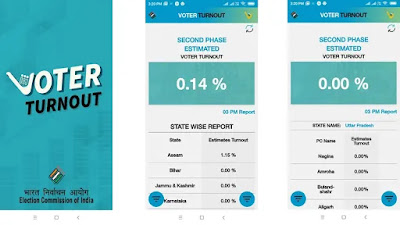 Voter Turnout App Launched by ECI