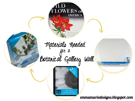 materials needed for a botanical gallery wall @ emmamariedesigns.blogspot.com