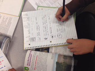 Students take notes using the Depth and Complexity icons, and then meet with different partners during Give One Get One!