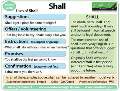 how to use shall in legal