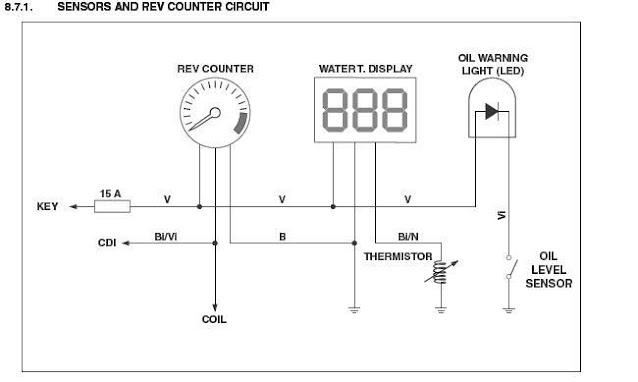 Aprilia RS 125 wiring diagrams - electrics  RS125