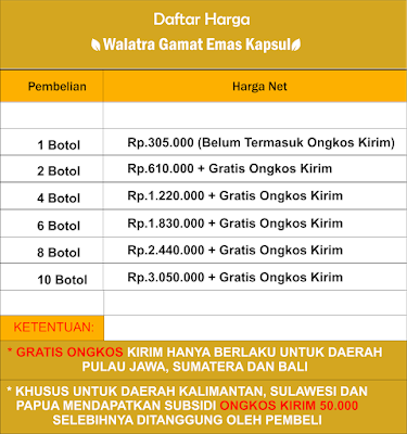 agen-walatra-gamat-emas-kapsul-kabupaten-wonogiri