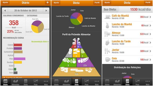 aplicativos sobre alimentação