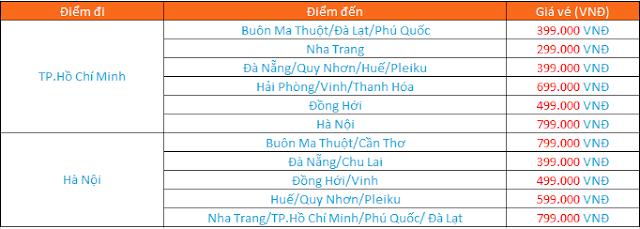 Giá vé Vietnam Airlines khuyến mãi mùa Thu vàng nội địa