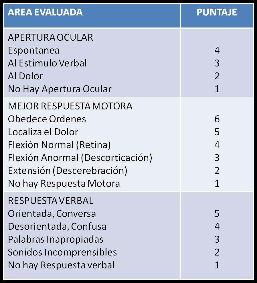 Direcção-Geral da Saúde Circular Normativa
