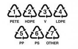 guide to plastics