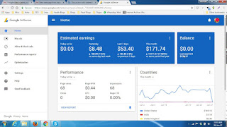 Tips to increase your AdSense earnings 2017 - All you Need to Know About Google Adsense