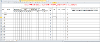 Rekap AnalisisSoal Ulangan Harian - UTS - UAS sesuai Semester