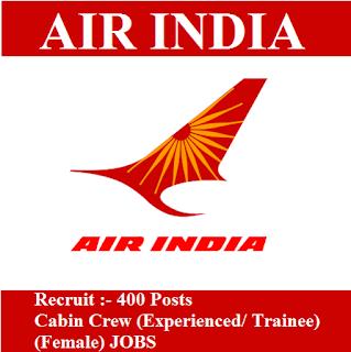 Air India Limited, Air India, Air India Recruitment, Air India Answer Key, Answer Key, air india logo