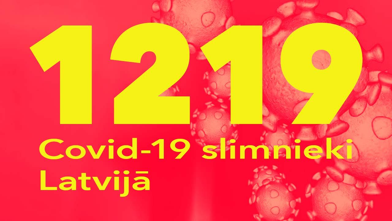 Koronavīrusa saslimušo skaits Latvijā 27.07.2020.