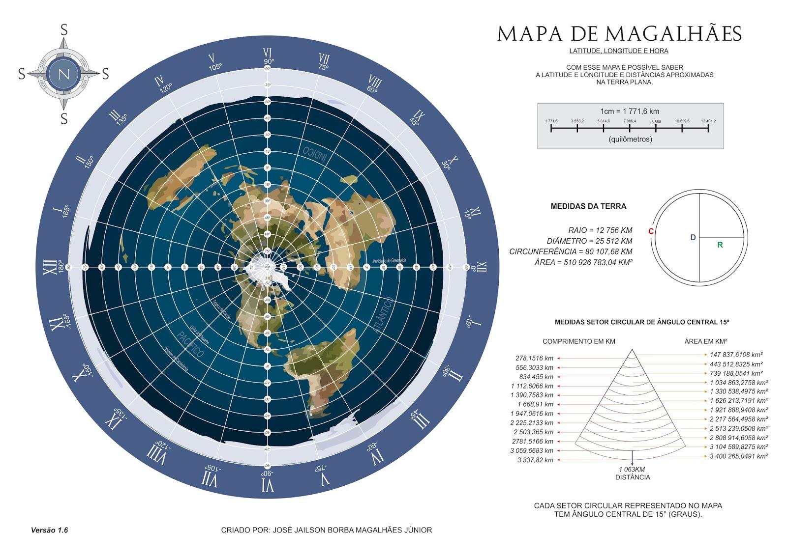 Mapa de Magalhães Modelo Terra Plana
