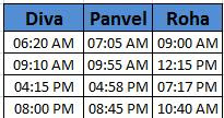 Diva - Panvel - Roha Latest Train Time