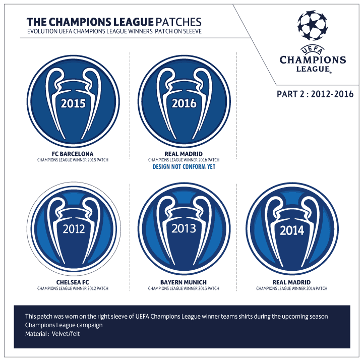 This Is The Badge To Honor Winners UEFA Champions League Title Team Has Right And Obligation Wear A Special Champs As Can
