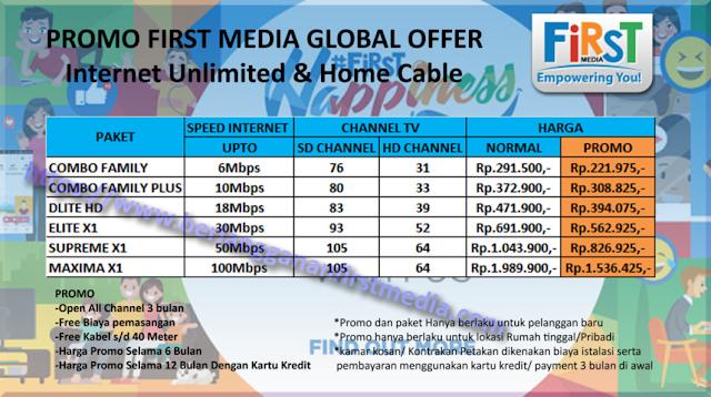 Harga Paket Promo First Media