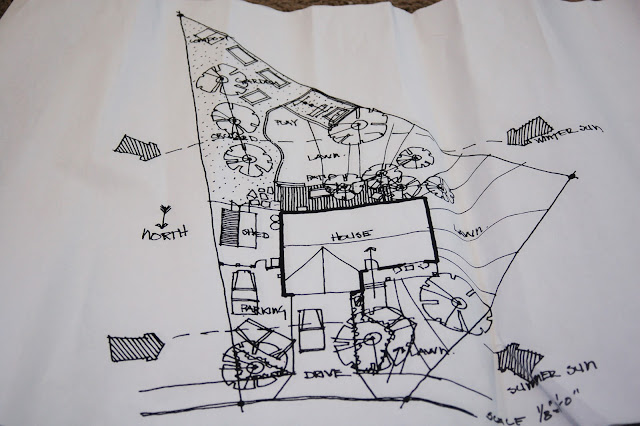 How to create a landscape plan design with www.jengallacher.com. #gardening #sprinklingsystem #landscape