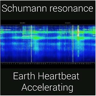 Schumann Resonance Spike - Harvey Waves nearing 20ft!!  Screen%2BShot%2B2017-02-03%2Bat%2B4.06.38%2BPM