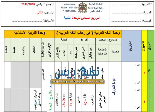 توزيع مجالي للمستوى الثاني الوحدة الثانية مرجع في رحاب اللغة العربية